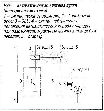 Автоматическая система пуска двигателя