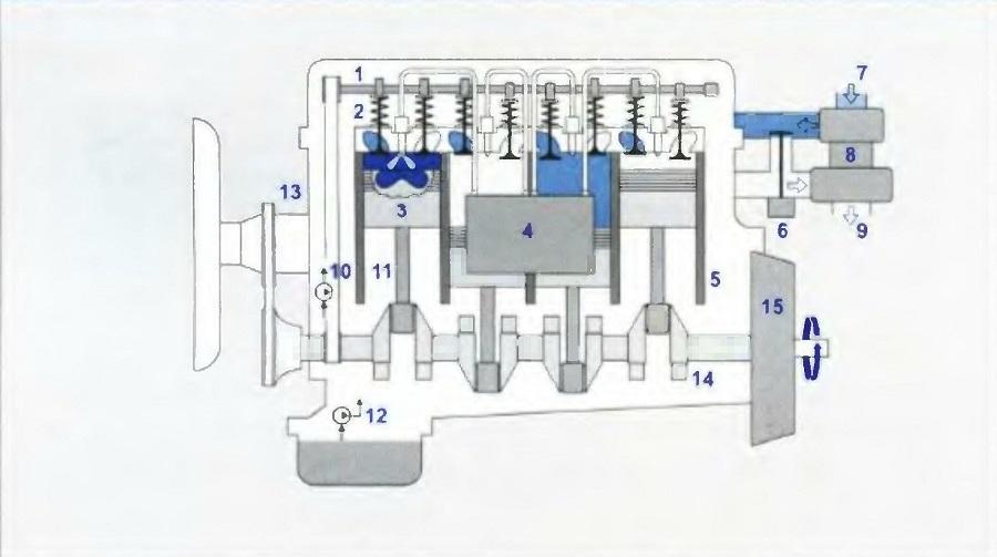 Четырехцилиндровый дизель без вспомогательных агрегатов