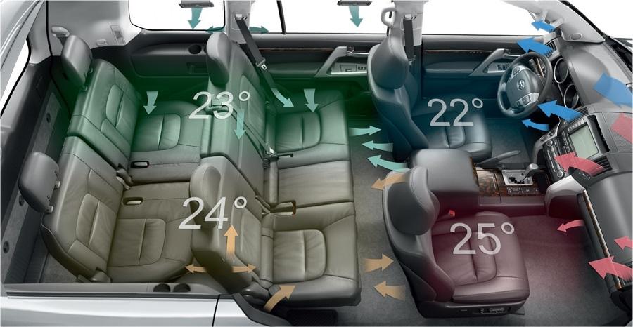 Система управления климатом в салоне автомобиля