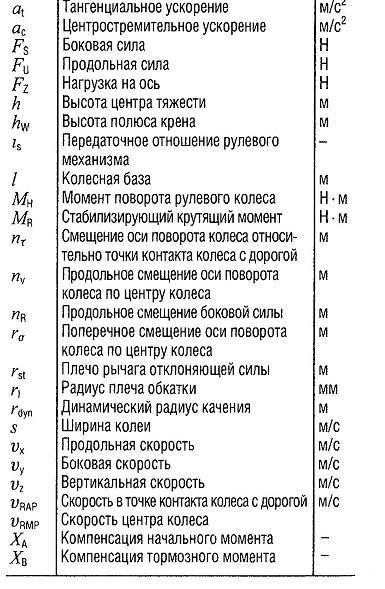 величины и единицы измерения