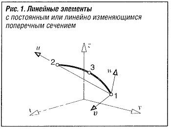 Линейные элементы с постоянным и линейно изменяющимся поперечным сечением
