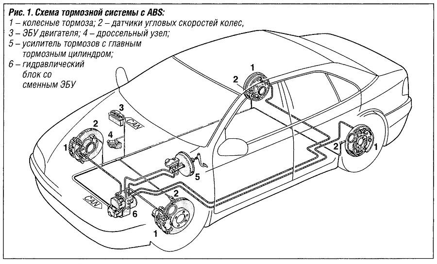 Схема тормозной системы с ABS