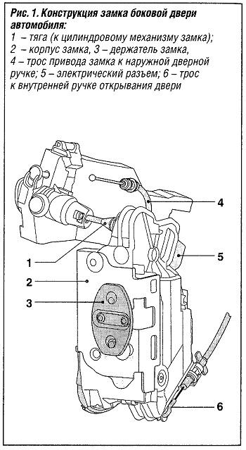 Конструкция замка боковой двери автомобиля