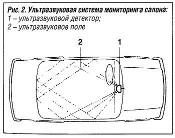 Ультразвуковая система мониторинга салона