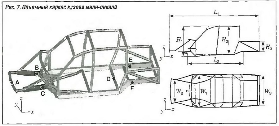 Объемный каркас кузова мини-пикапа