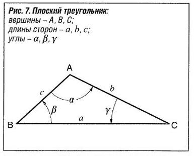 Уравнения для плоского треугольника
