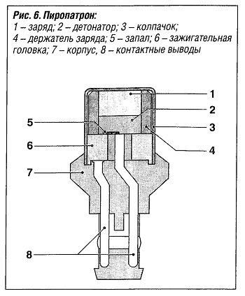 Пиропатрон