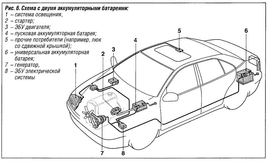 Схема с двумя аккумуляторными батареями
