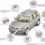 Объединение автомобильных систем в сеть