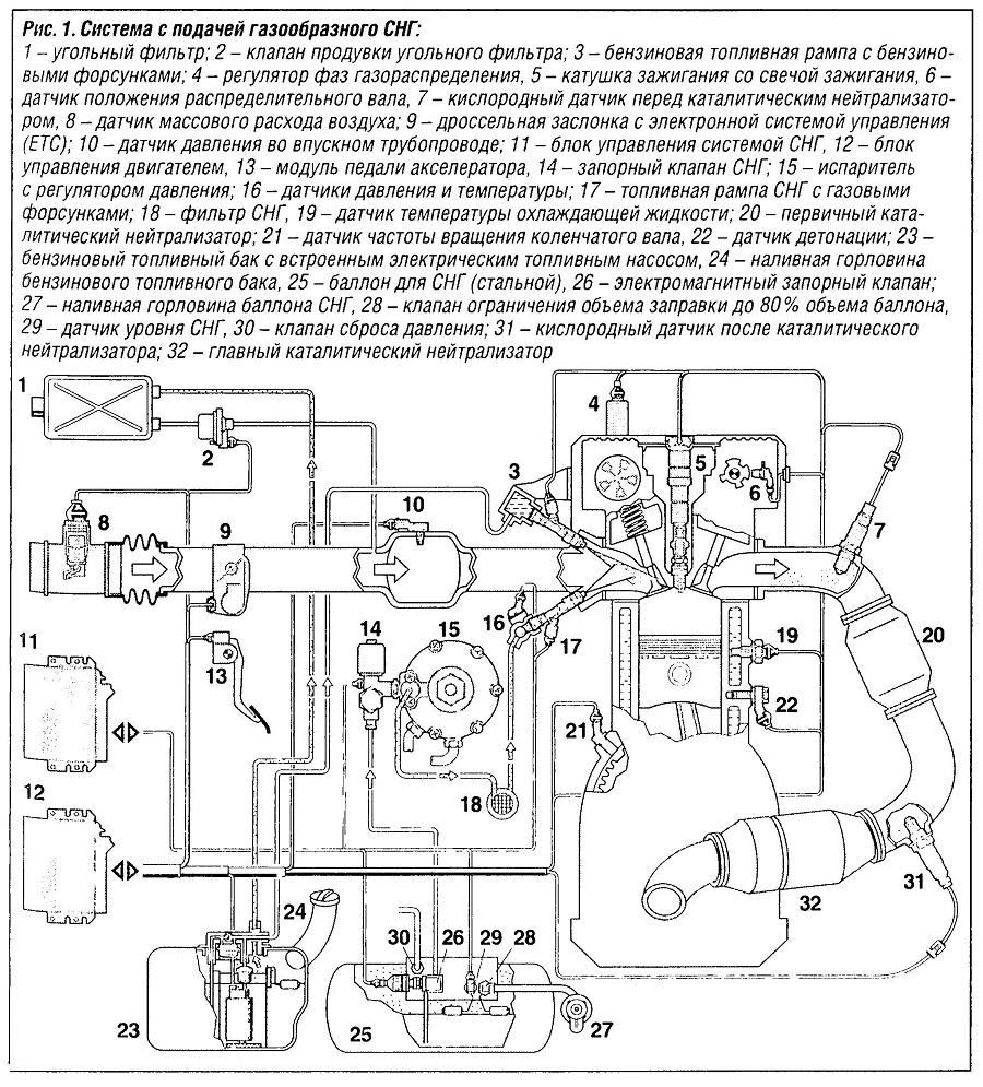 Система с подачей газообразного сжиженного нефтяного газа