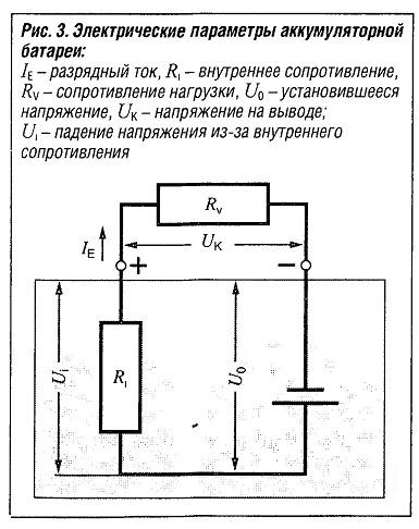 Электрические параметры аккумуляторной батареи