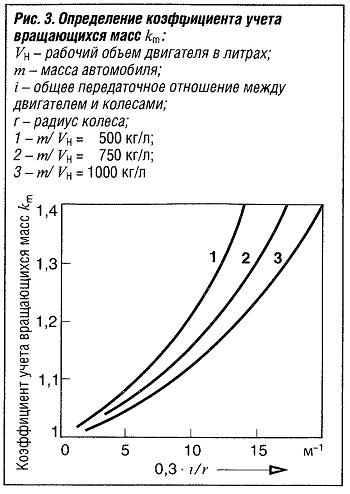 Определение коэффициента учета вращающихся масс km