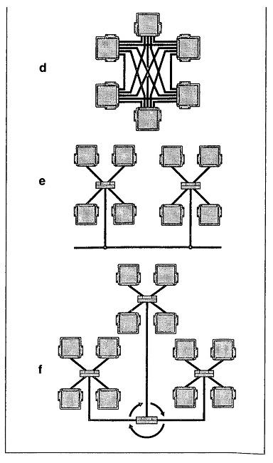 Топологии сетей-2