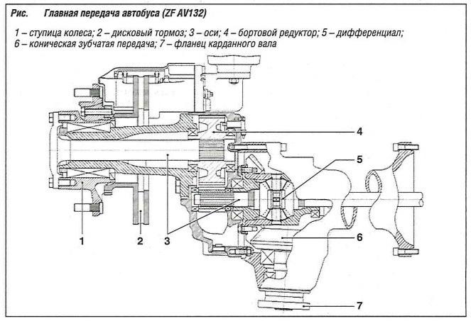Главная передача автобуса (ZF AV132)