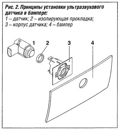 Принципы установки ультрозвукового датчика в бампере