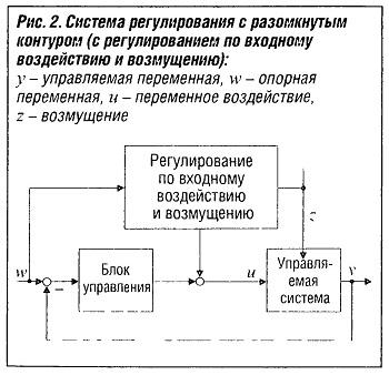 Система регулирования с разомкнутым контуром (с регулированием по входному воздействию и возмущению