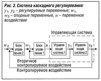 Система каскадного регулирования