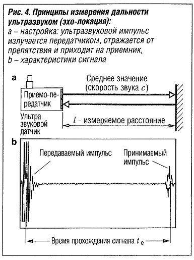 Принцип измерения дальности ультрозвуком (эхо-локация)