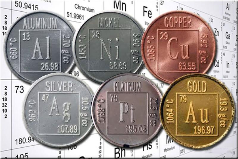 Свойства металлов
