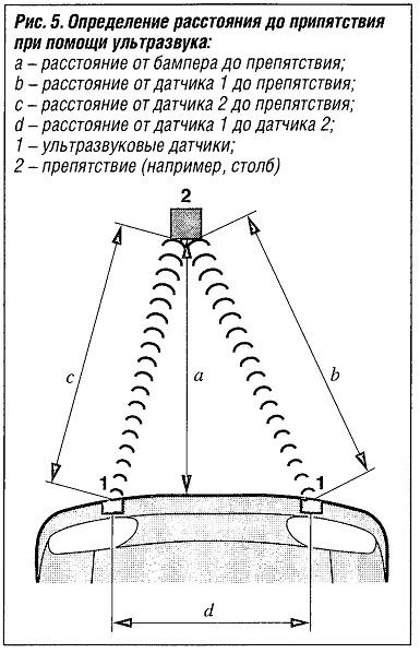 Определение расстояния до припятствия при помощи ультрозвука