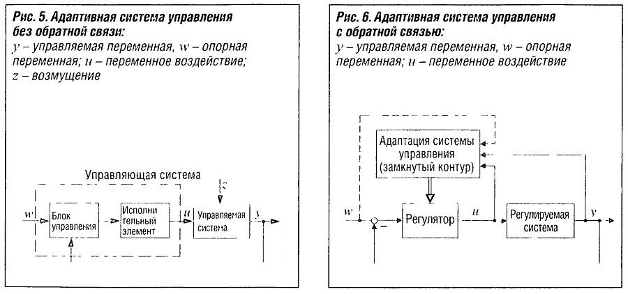 Адаптивная система управления без обратной связи
