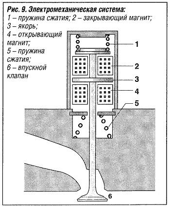 Электромеханическая система