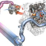 Процессы наддува в двигателе