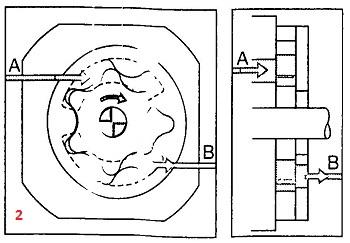 шестеренчатый насос с внутренним зацеплением