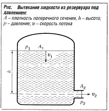 Вытекание жидкости из резервуара под давлением