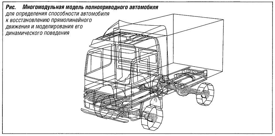 Многомодульная модель полноприводного автомобиля