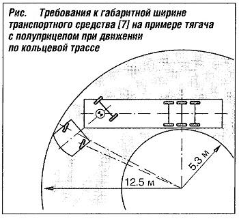 Требования к габаритной ширине транспортного средства на примере тягача с полуприцепом при движении по кольцевой трассе