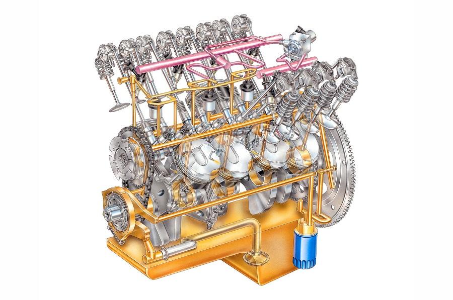 Система смазкидвигателя