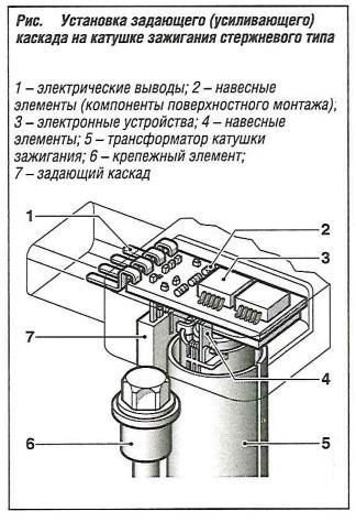 Установка задающего (усиливающего) каскада на катушке зажигания стержневого типа