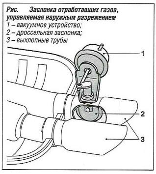 Заслонка отработавших газов, управляемая наружным разряжением
