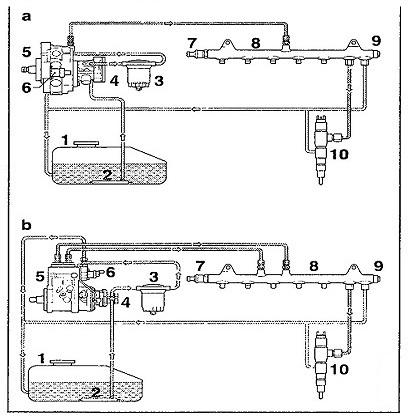 Система впрыска топлива Common Rail для коммерческих автомобилей