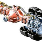 Тормозные системы грузовых автомобилей