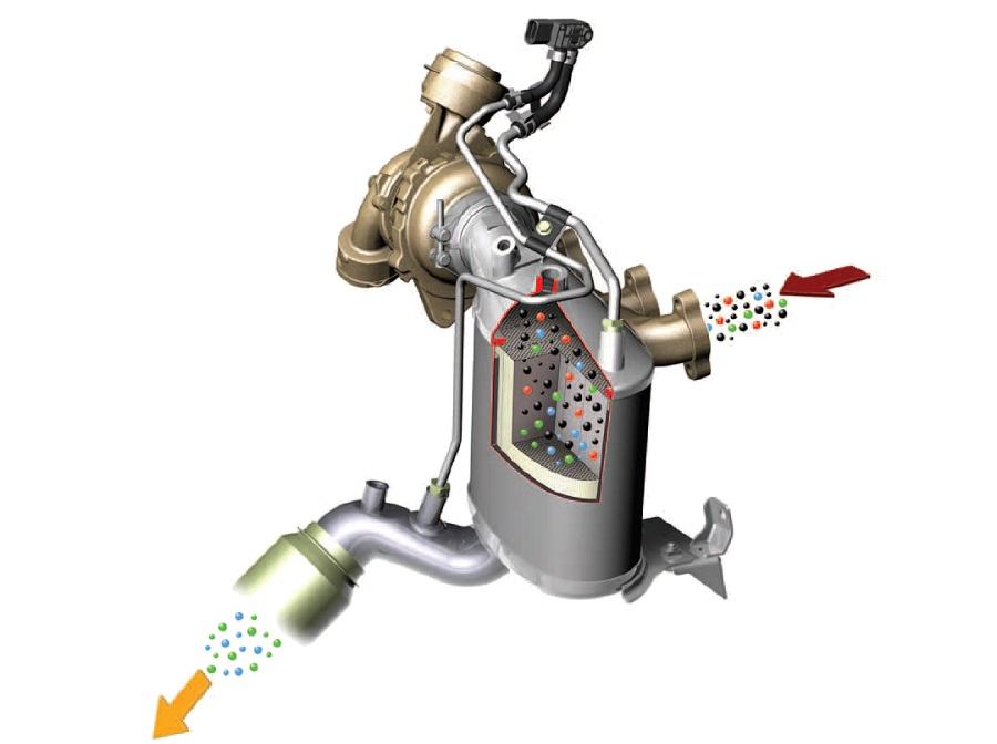 Очистка отработавших газов в дизельном двигателе