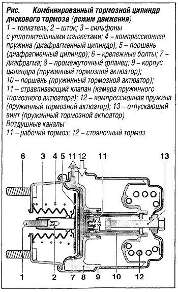 Комбинированный тормозной цилиндр дискового тормоза