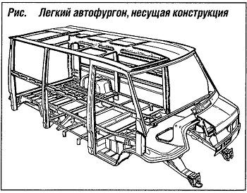 Легкий автофургон - несущая конструкция
