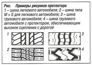 Примеры рисунков протектора