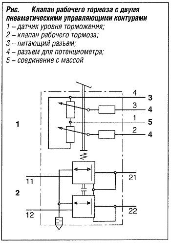 Клапан рабочего тормоза с двумя пневматическими управляющими контурами