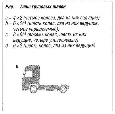 Типы грузовых шасси