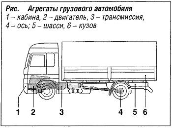 Агрегаты грузового автомобиля