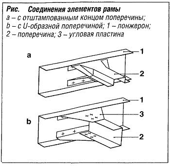Соединения элементов рамы