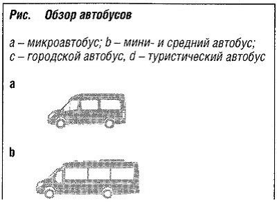 Обзор автобусов