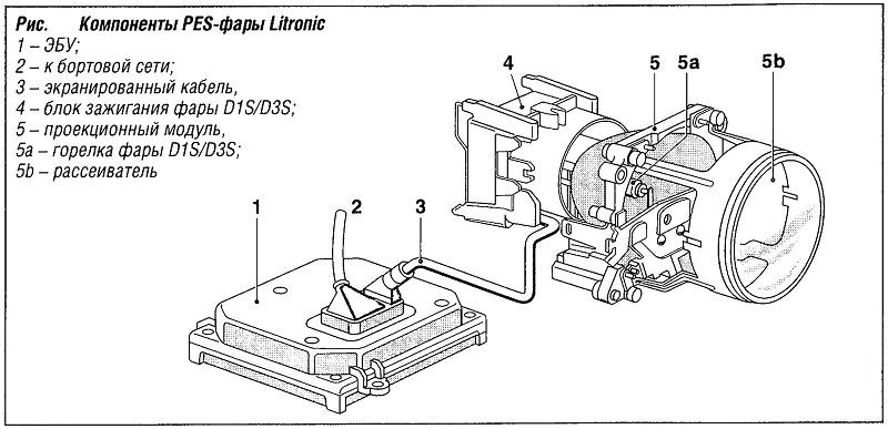 Компоненты PES-фары Litronic