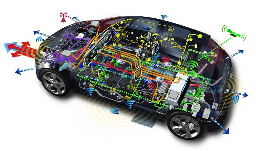 Электронная архитектура в автомобилестроении
