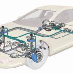 Исполнительные механизмы автомобиля