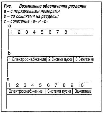 Возможные обозначения разделов