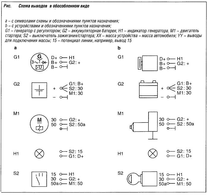 Схема выводов в обособленном виде